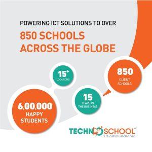 TechnoSchool ICT Education Provider